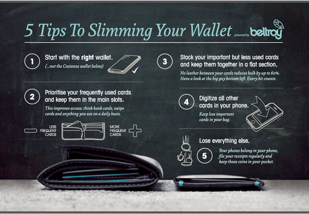slim_wallets